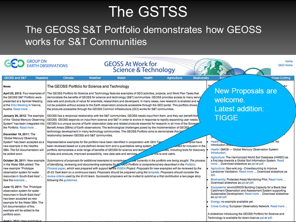 The GSTSS New Proposals are welcome. Latest addition: TIGGE The GEOSS S&T Portfolio demonstrates how GEOSS works for S&T Communities
