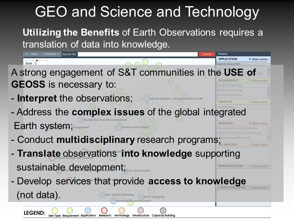 GEO and Science and Technology Utilizing the Benefits of Earth Observations requires a translation of data into knowledge.