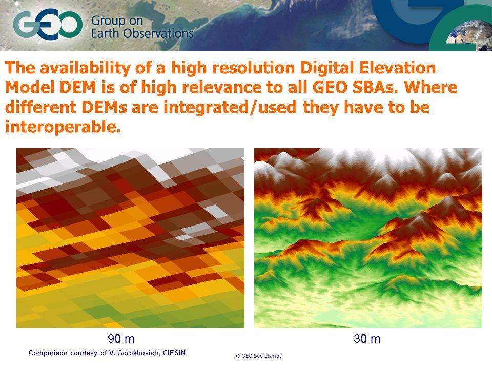 © GEO Secretariat 90 m30 m Comparison courtesy of V.
