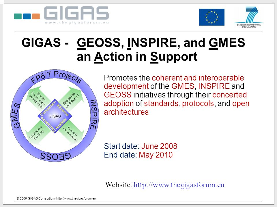 © 2008 GIGAS Consortium http://www.thegigasforum.eu Promotes the coherent and interoperable development of the GMES, INSPIRE and GEOSS initiatives thr