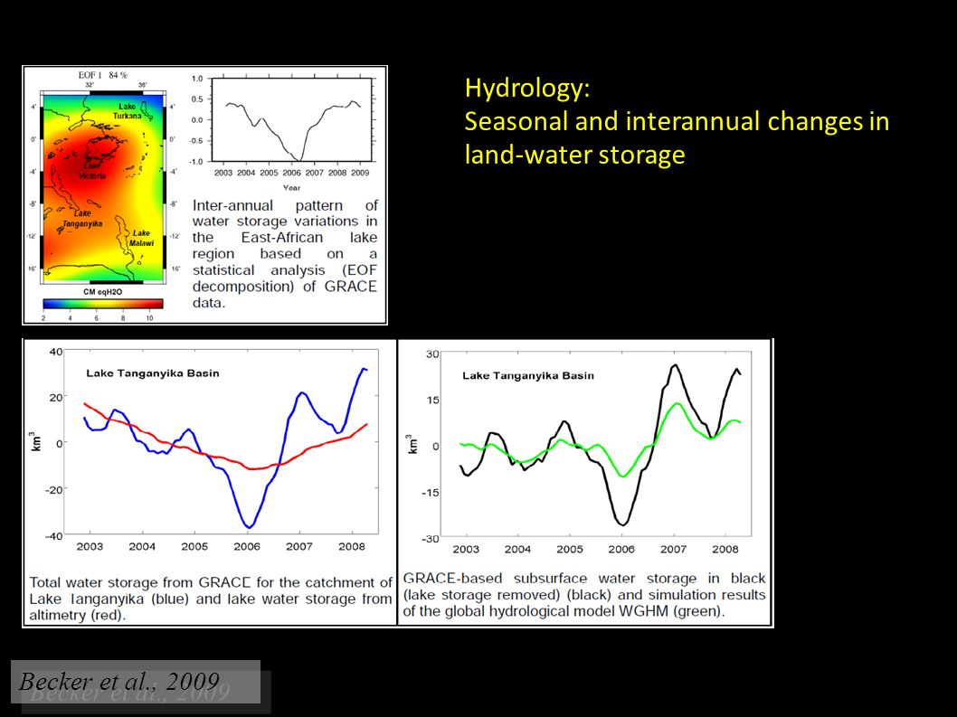 Becker et al., 2009 Hydrology: Seasonal and interannual changes in land-water storage