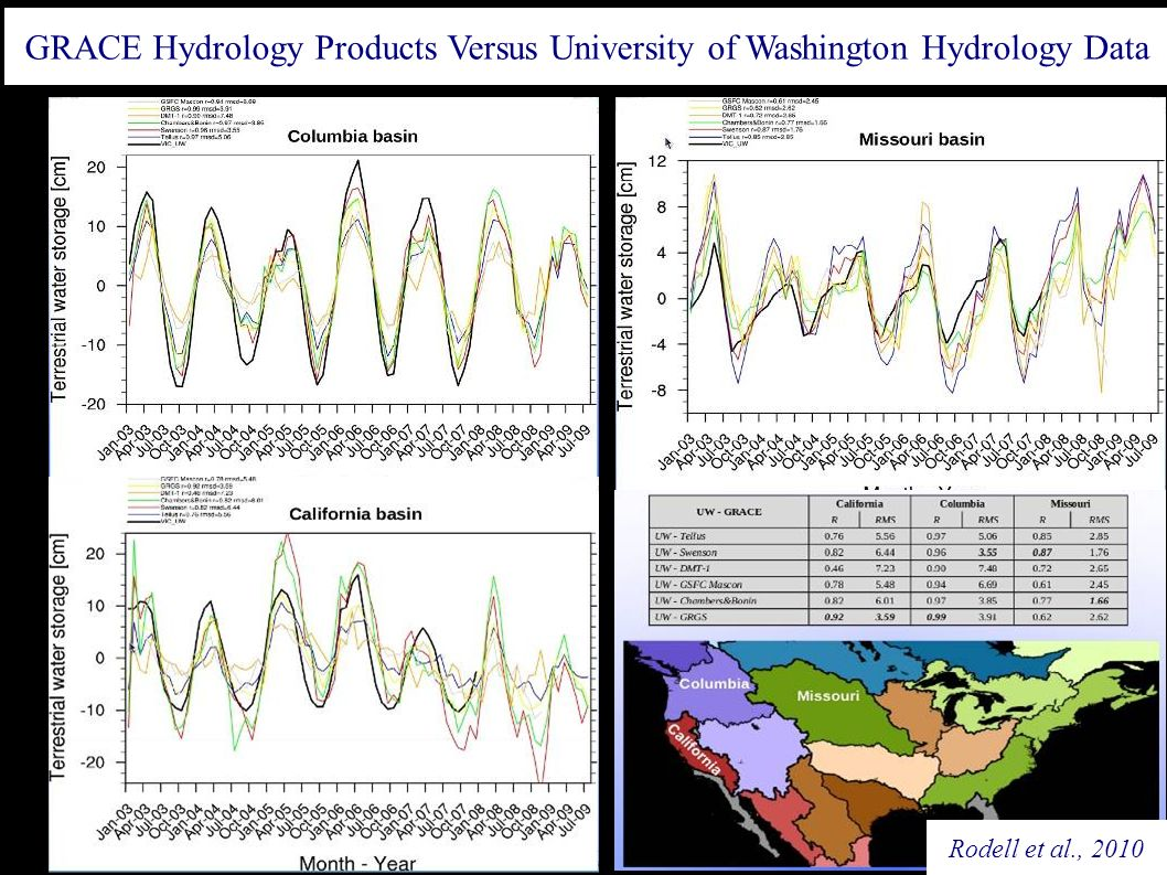 GRACE Hydrology Products Versus University of Washington Hydrology Data Rodell et al., 2010