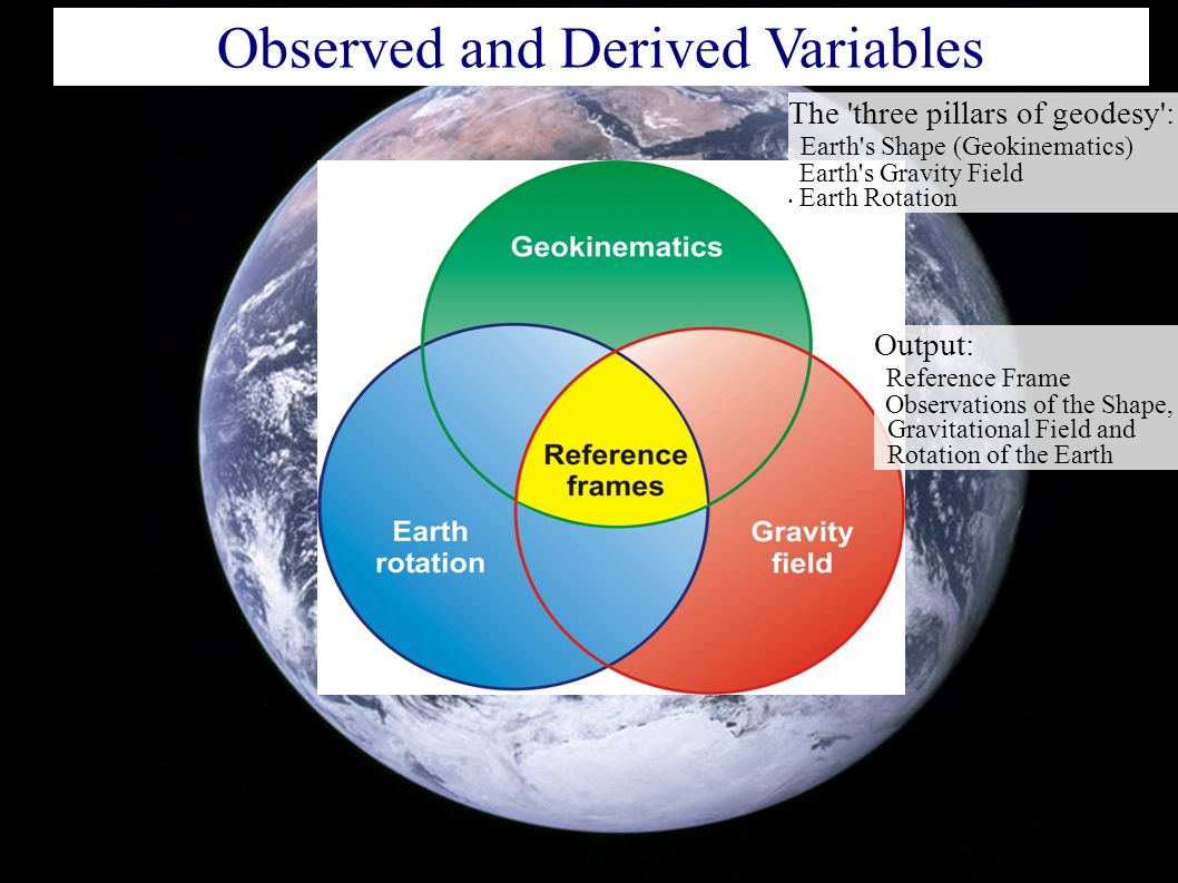 The three pillars of geodesy : Earth s Shape (Geokinematics) Earth s Gravity Field Earth Rotation Observed and Derived Variables Output: Reference Frame Observations of the Shape, Gravitational Field and Rotation of the Earth