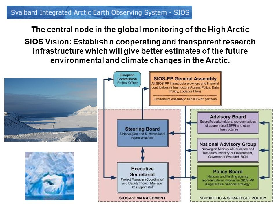 SIOS Vision: Establish a cooperating and transparent research infrastructure which will give better estimates of the future environmental and climate