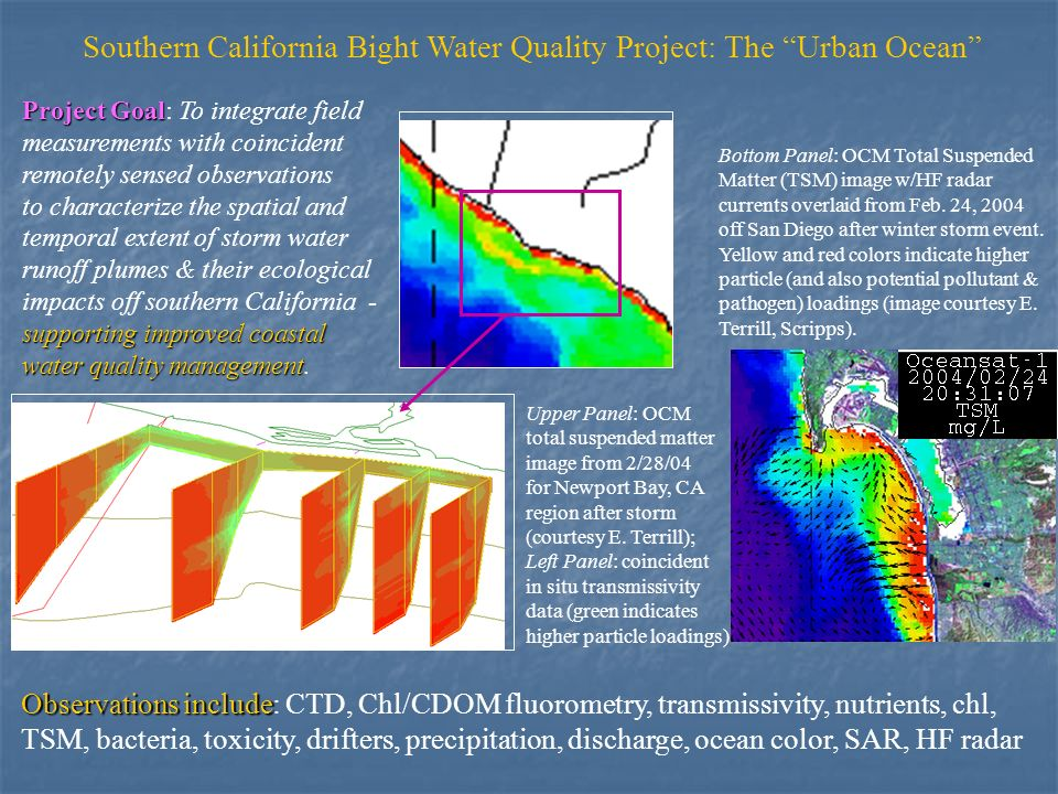 Southern California Bight Water Quality Project: The Urban Ocean Project Goal Project Goal: To integrate field measurements with coincident remotely sensed observations supporting improved coastal water quality management to characterize the spatial and temporal extent of storm water runoff plumes & their ecological impacts off southern California - supporting improved coastal water quality management.