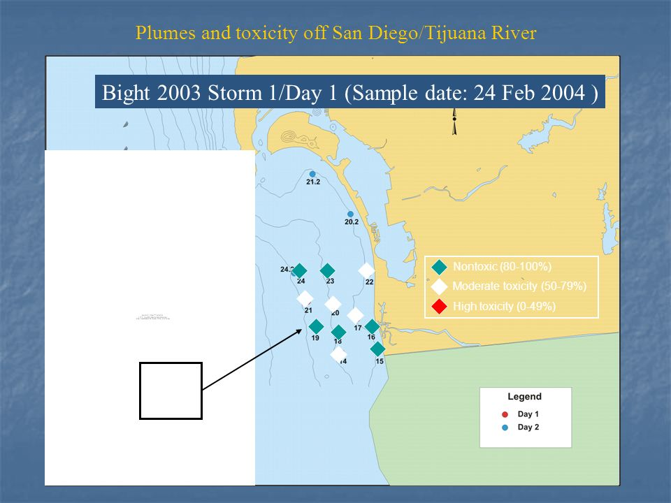 Bight 2003 Storm 1/Day 1 (Sample date: 24 Feb 2004 ) Nontoxic (80-100%) Moderate toxicity (50-79%) High toxicity (0-49%) Plumes and toxicity off San Diego/Tijuana River