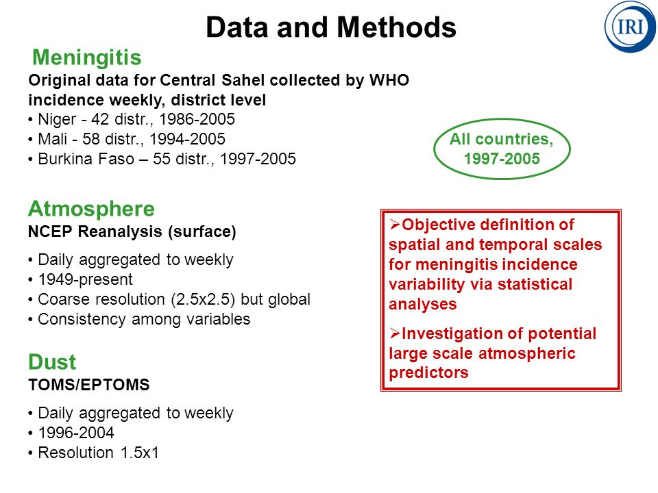 Data and Methods Meningitis Original data for Central Sahel collected by WHO incidence weekly, district level Niger - 42 distr., 1986-2005 Mali - 58 distr., 1994-2005 Burkina Faso – 55 distr., 1997-2005 Atmosphere NCEP Reanalysis (surface) Daily aggregated to weekly 1949-present Coarse resolution (2.5x2.5) but global Consistency among variables Dust TOMS/EPTOMS Daily aggregated to weekly 1996-2004 Resolution 1.5x1 Objective definition of spatial and temporal scales for meningitis incidence variability via statistical analyses Investigation of potential large scale atmospheric predictors All countries, 1997-2005