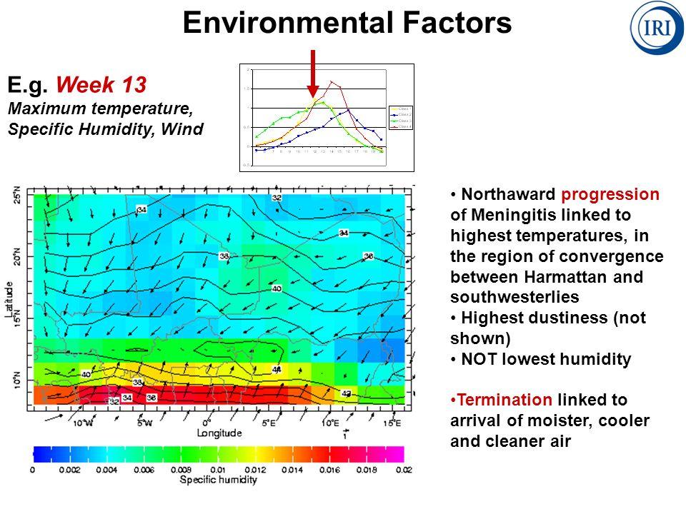 Environmental Factors E.g.