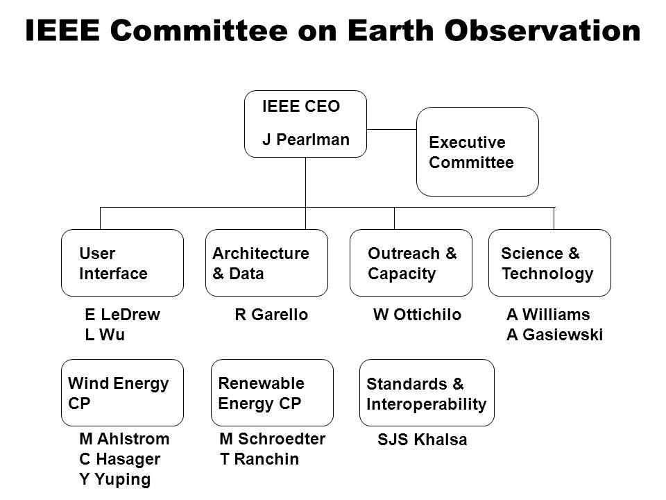 IEEE Committee on Earth Observation IEEE CEO J Pearlman Executive Committee User Interface Wind Energy CP Science & Technology Outreach & Capacity Arc