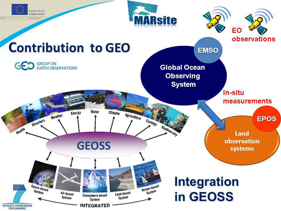 EO observations Land observation systems GEOSS Integration in GEOSS EPOS Global Ocean Observing System EMSO C ontribution to GEO In-situ measurements