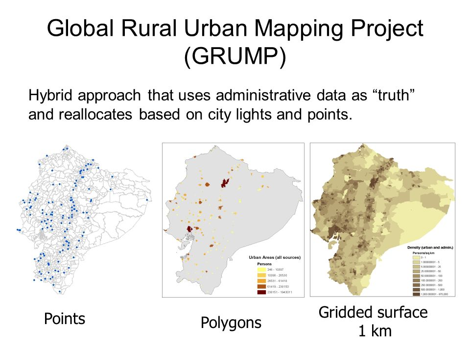 Global Rural Urban Mapping Project (GRUMP) Points Polygons Gridded surface 1 km Hybrid approach that uses administrative data as truth and reallocates based on city lights and points.