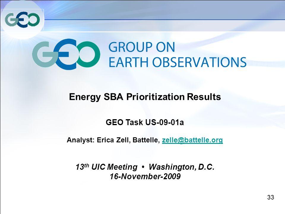 Energy SBA Prioritization Results GEO Task US-09-01a Analyst: Erica Zell, Battelle, zelle@battelle.orgzelle@battelle.org 13 th UIC Meeting Washington, D.C.