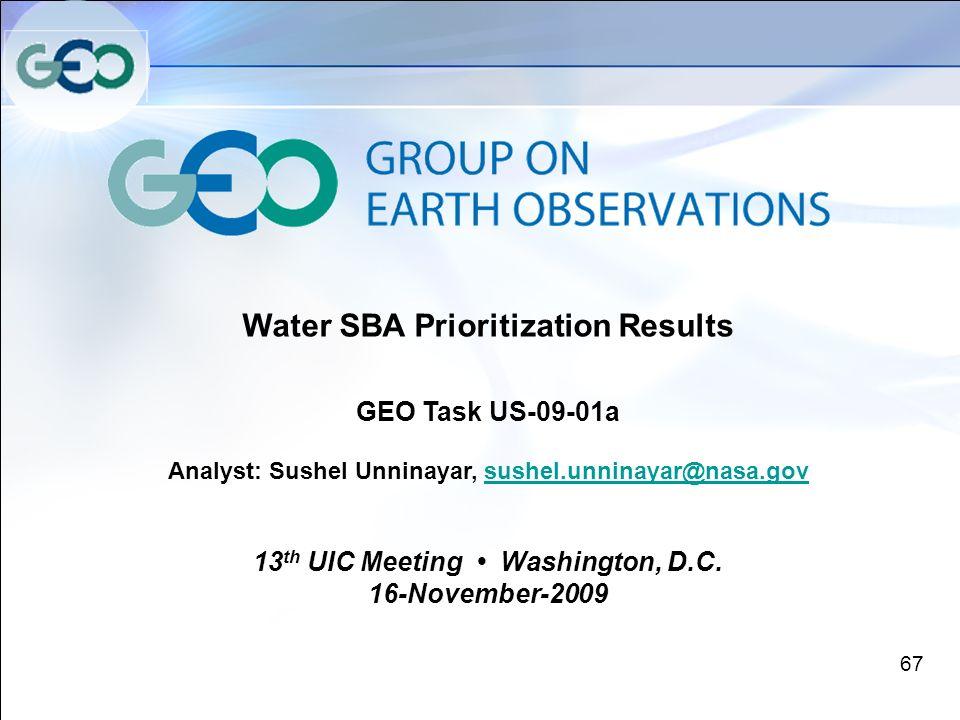 Water SBA Prioritization Results GEO Task US-09-01a Analyst: Sushel Unninayar, sushel.unninayar@nasa.govsushel.unninayar@nasa.gov 13 th UIC Meeting Washington, D.C.
