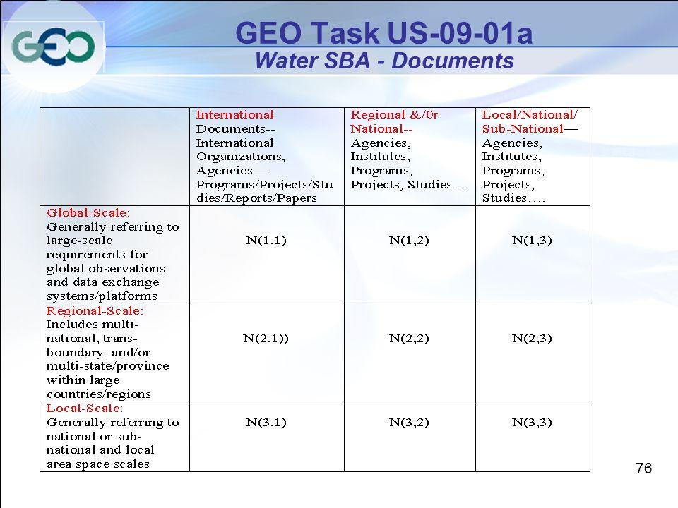 GEO Task US-09-01a Water SBA - Documents 76
