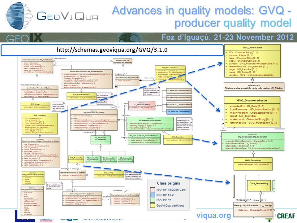 www.geoviqua.org Foz dIguaçú, 21-23 November 2012 Advances in quality models: GVQ - producer quality model http://schemas.geoviqua.org/GVQ/3.1.0