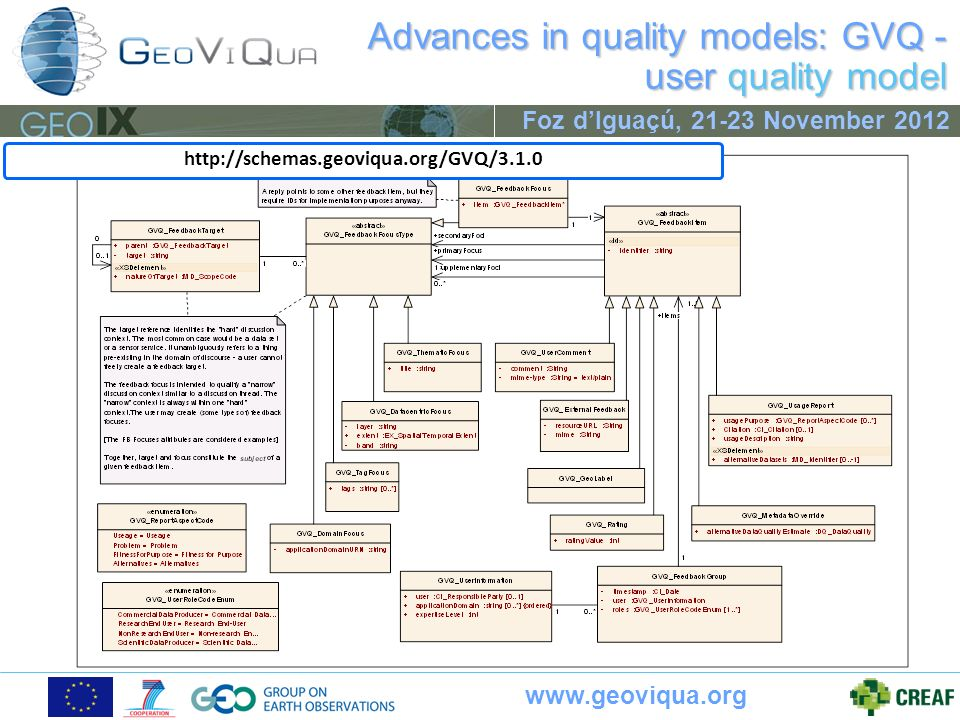 www.geoviqua.org Foz dIguaçú, 21-23 November 2012 Advances in quality models: GVQ - user quality model http://schemas.geoviqua.org/GVQ/3.1.0