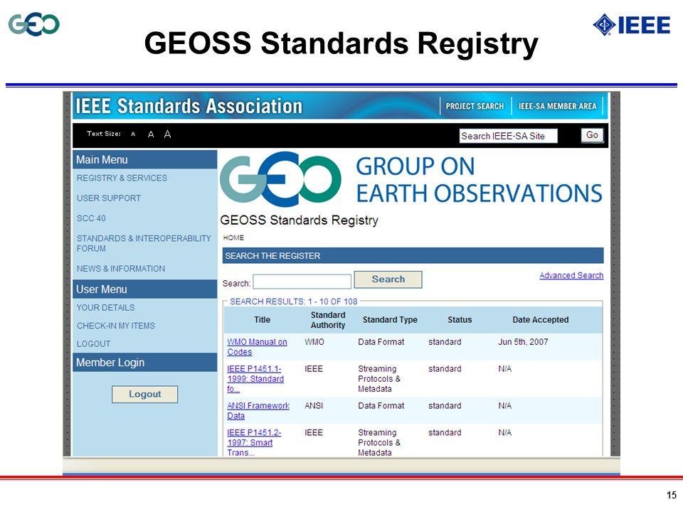 15 GEOSS Standards Registry
