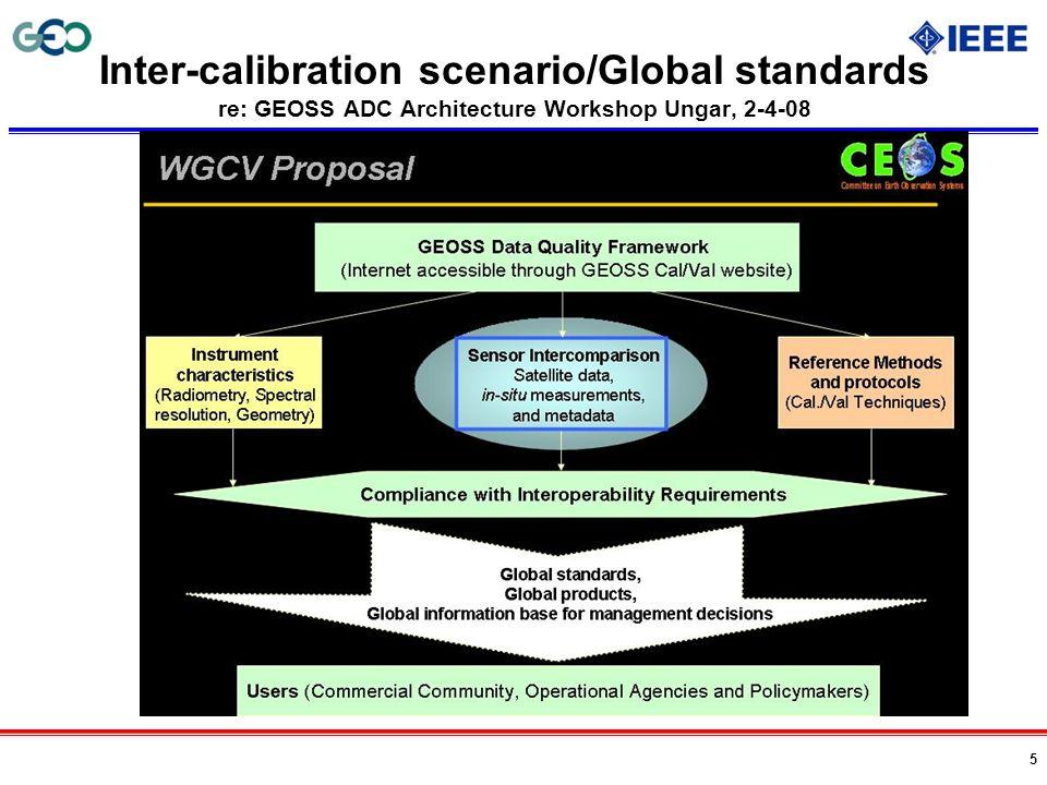 5 Inter-calibration scenario/Global standards re: GEOSS ADC Architecture Workshop Ungar, 2-4-08