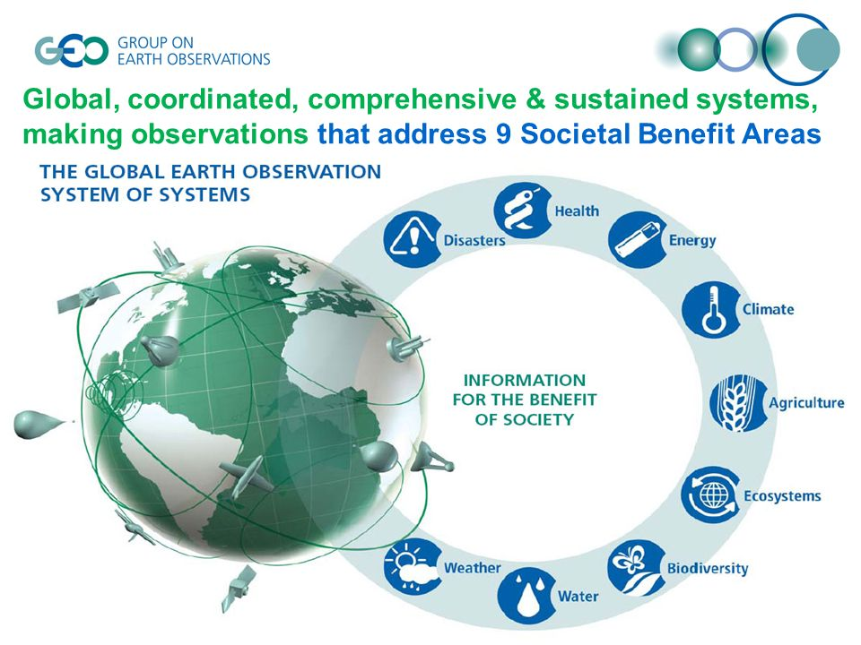 © GEO Secretariat slide 10 Global, coordinated, comprehensive & sustained systems, making observations that address 9 Societal Benefit Areas