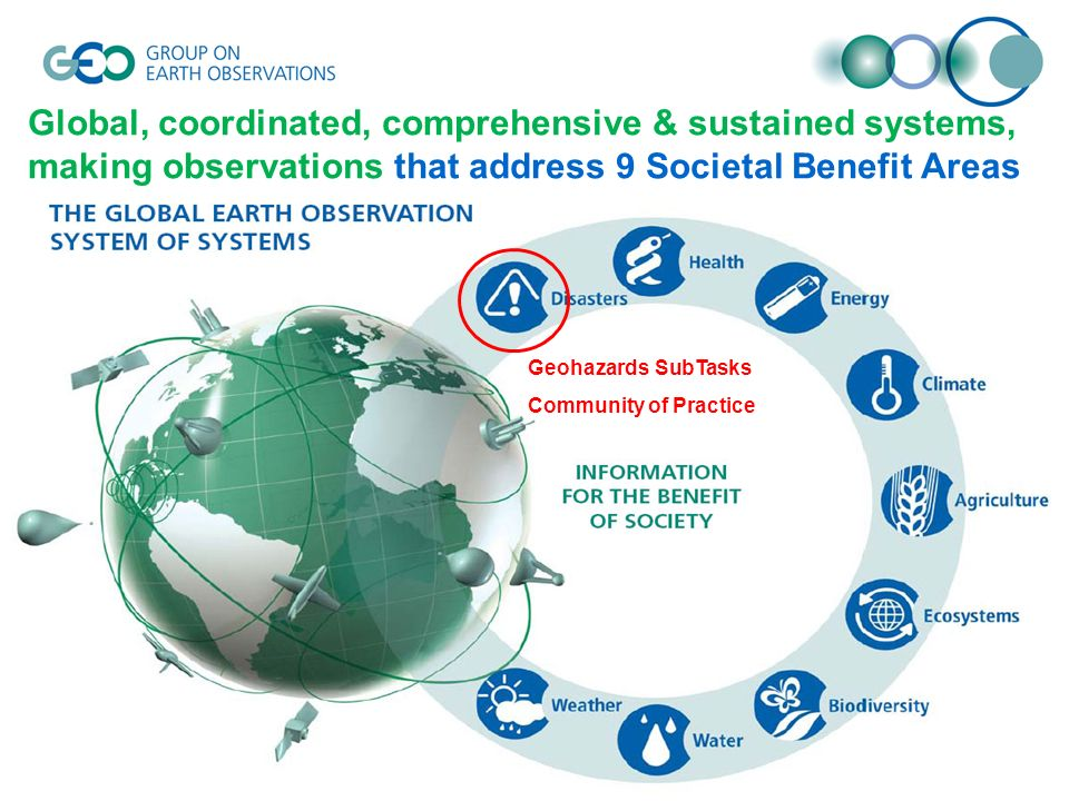 © GEO Secretariat slide 4 Global, coordinated, comprehensive & sustained systems, making observations that address 9 Societal Benefit Areas Geohazards SubTasks Community of Practice