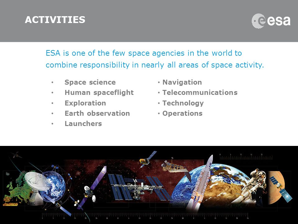 Page 4 Space science Human spaceflight Exploration Earth observation Launchers ESA is one of the few space agencies in the world to combine responsibility in nearly all areas of space activity.
