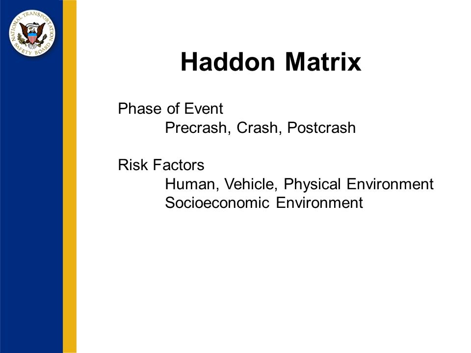 Haddon Matrix Phase of Event Precrash, Crash, Postcrash Risk Factors Human, Vehicle, Physical Environment Socioeconomic Environment