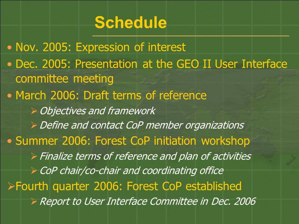 Schedule Nov. 2005: Expression of interest Dec.