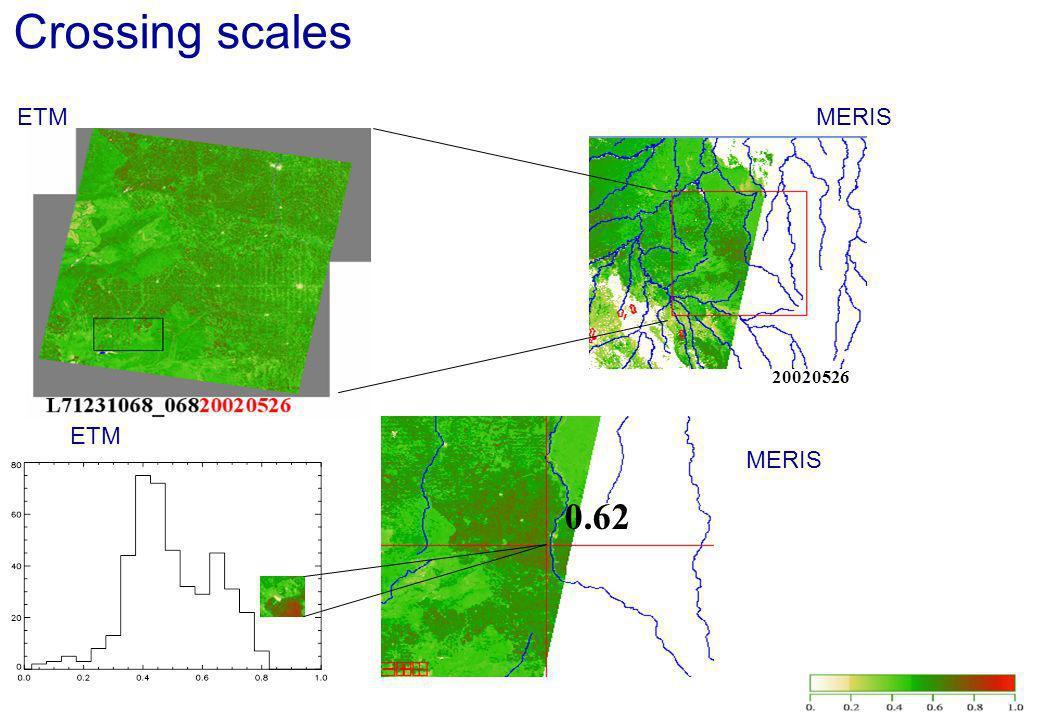 Crossing scales 20020526 0.62 ETMMERIS ETM MERIS