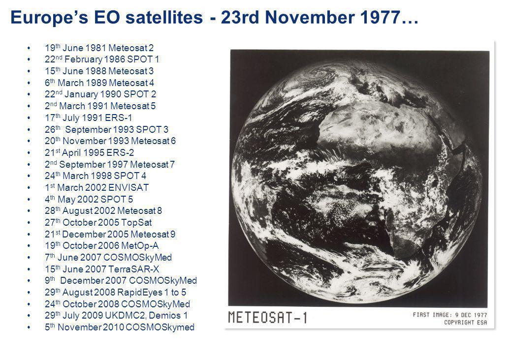 Europes EO satellites - 23rd November 1977… 19 th June 1981 Meteosat 2 22 nd February 1986 SPOT 1 15 th June 1988 Meteosat 3 6 th March 1989 Meteosat
