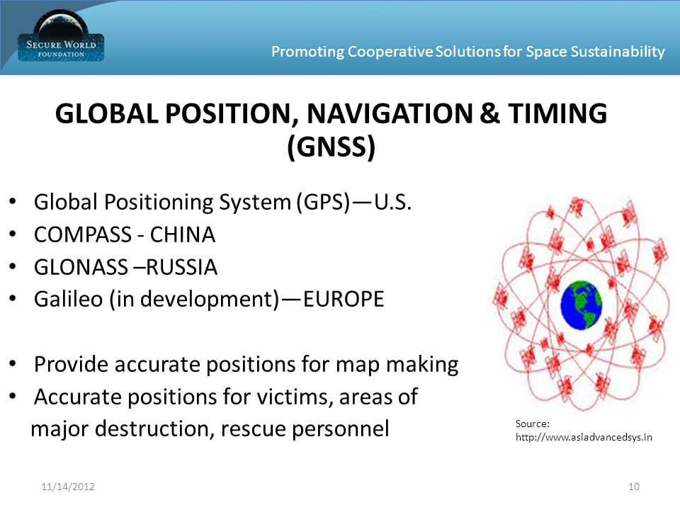 Promoting Cooperative Solutions for Space Sustainability GLOBAL POSITION, NAVIGATION & TIMING (GNSS) Global Positioning System (GPS)U.S. COMPASS - CHI