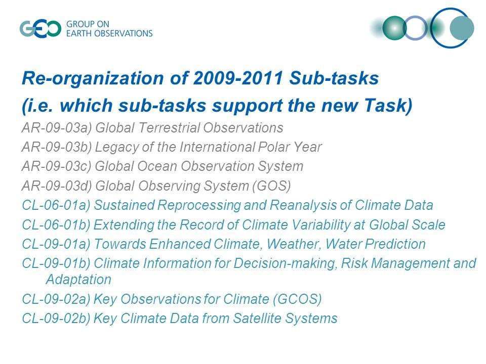 Re-organization of 2009-2011 Sub-tasks (i.e.