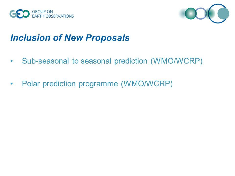 Inclusion of New Proposals Sub-seasonal to seasonal prediction (WMO/WCRP) Polar prediction programme (WMO/WCRP)