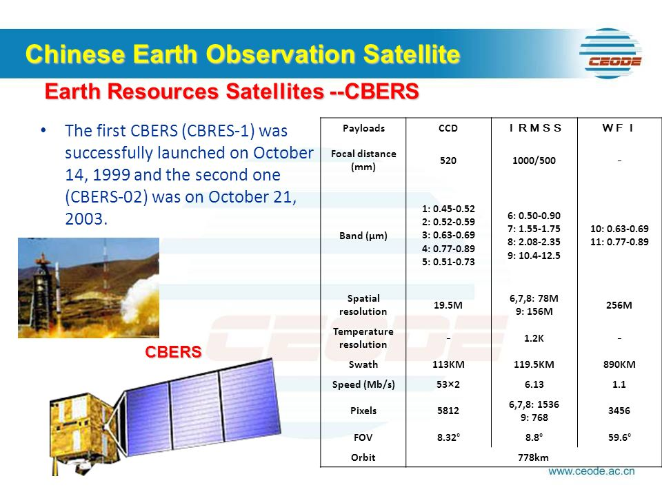 The first CBERS (CBRES-1) was successfully launched on October 14, 1999 and the second one (CBERS-02) was on October 21, 2003. PayloadsCCD Focal dista