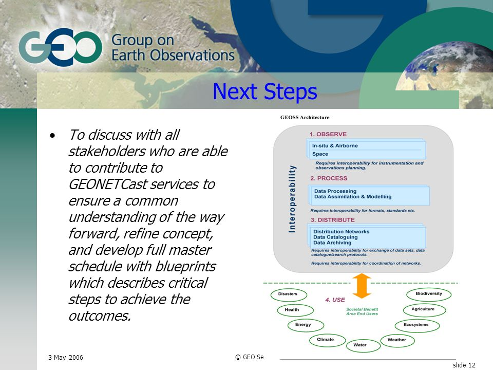 3 May 2006 © GEO Secretariat slide 12 Next Steps To discuss with all stakeholders who are able to contribute to GEONETCast services to ensure a common understanding of the way forward, refine concept, and develop full master schedule with blueprints which describes critical steps to achieve the outcomes.