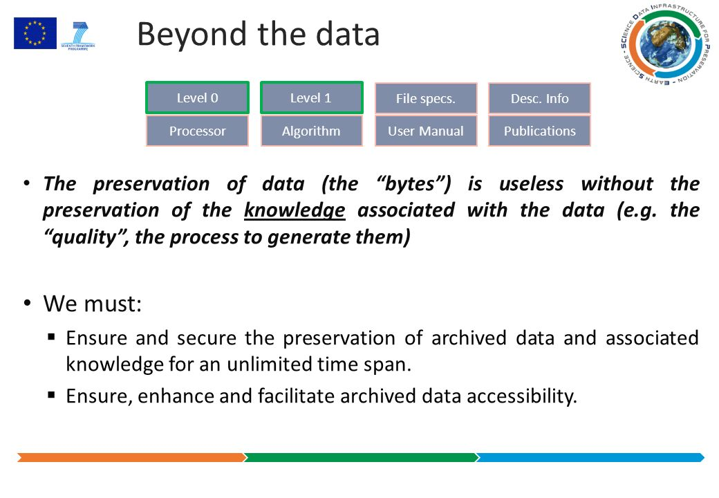 Beyond the data The preservation of data (the bytes) is useless without the preservation of the knowledge associated with the data (e.g.