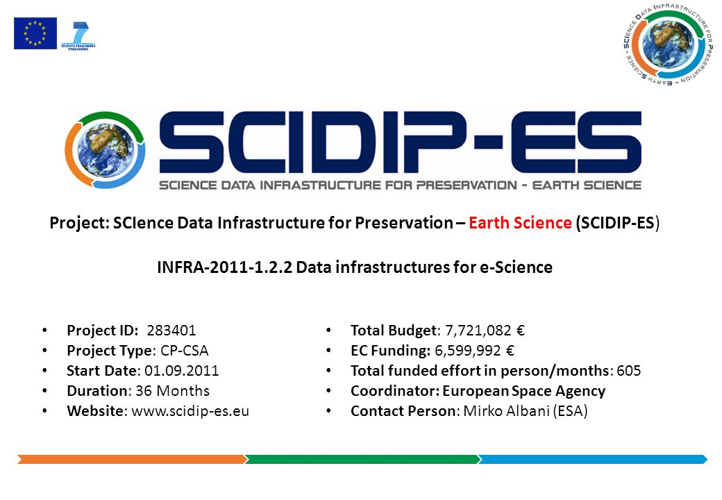 Project: SCIence Data Infrastructure for Preservation – Earth Science (SCIDIP-ES) INFRA-2011-1.2.2 Data infrastructures for e-Science Project ID: 283401 Project Type: CP-CSA Start Date: 01.09.2011 Duration: 36 Months Website: www.scidip-es.eu Total Budget: 7,721,082 EC Funding: 6,599,992 Total funded effort in person/months: 605 Coordinator: European Space Agency Contact Person: Mirko Albani (ESA)