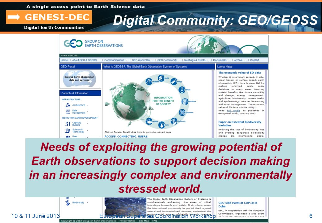 Digital Earth Communities Digital Community: GEO/GEOSS 10 & 11 June 2013European Supersites Coordination Workshop6 Needs of exploiting the growing potential of Earth observations to support decision making in an increasingly complex and environmentally stressed world.