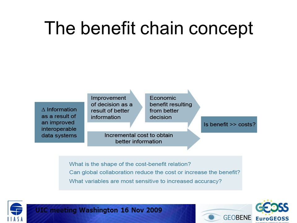 UIC meeting Washington 16 Nov 2009 The benefit chain concept