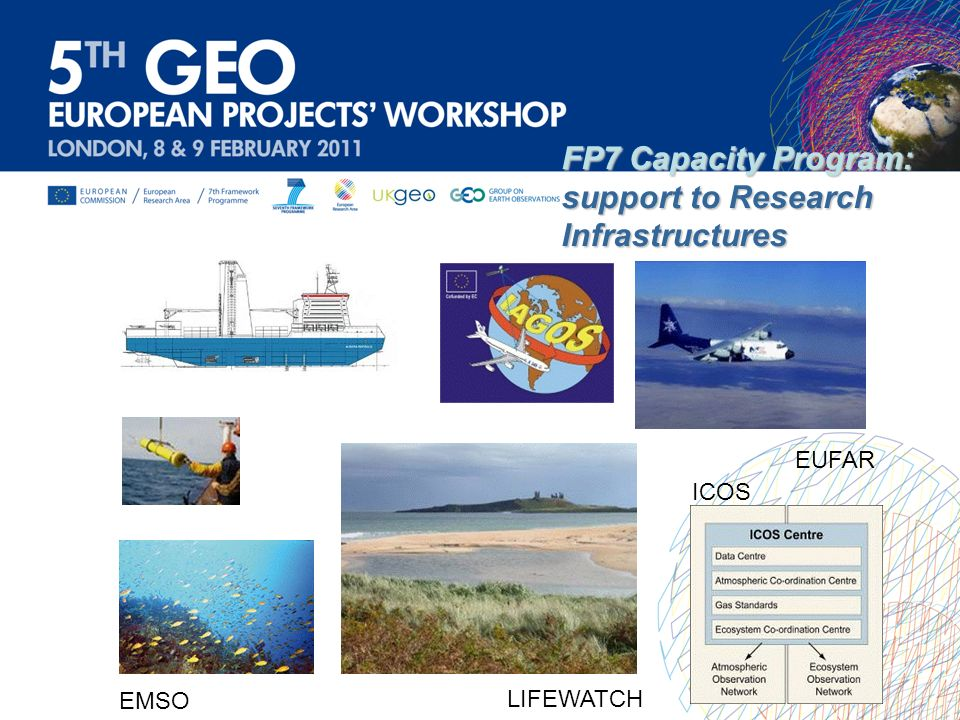 EUFAR LIFEWATCH ICOS EMSO FP7 Capacity Program: support to Research Infrastructures