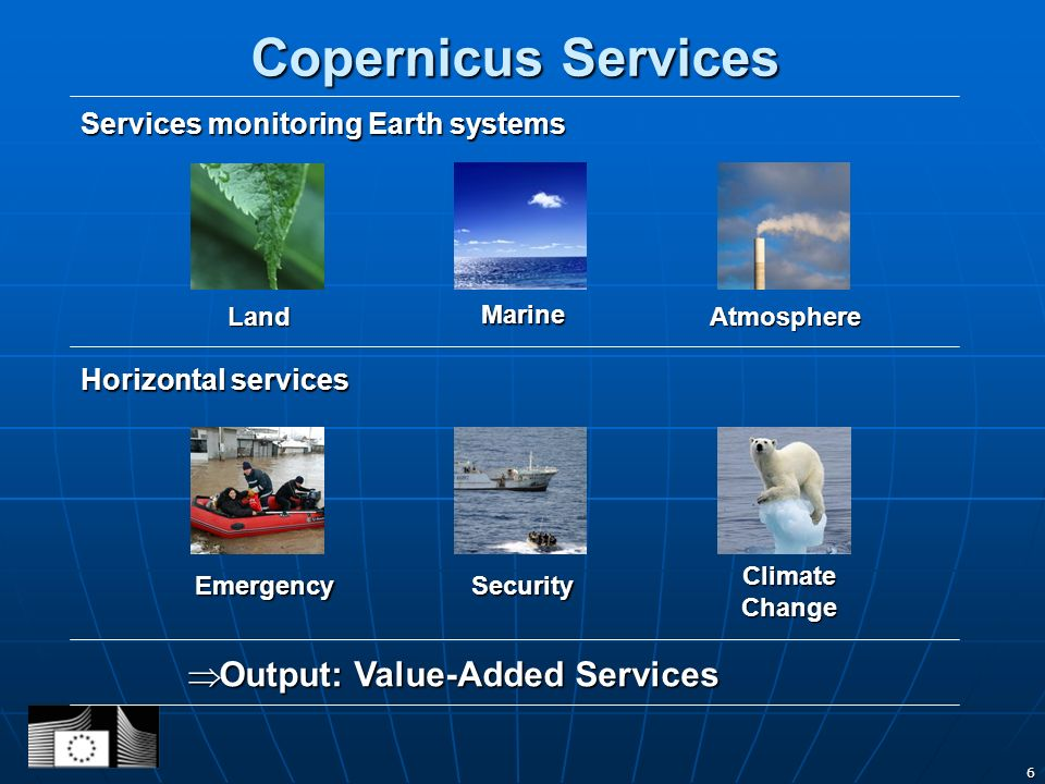 6 Copernicus Services Land Marine Atmosphere Emergency Climate Change Security Services monitoring Earth systems Horizontal services Output: Value-Added Services Output: Value-Added Services