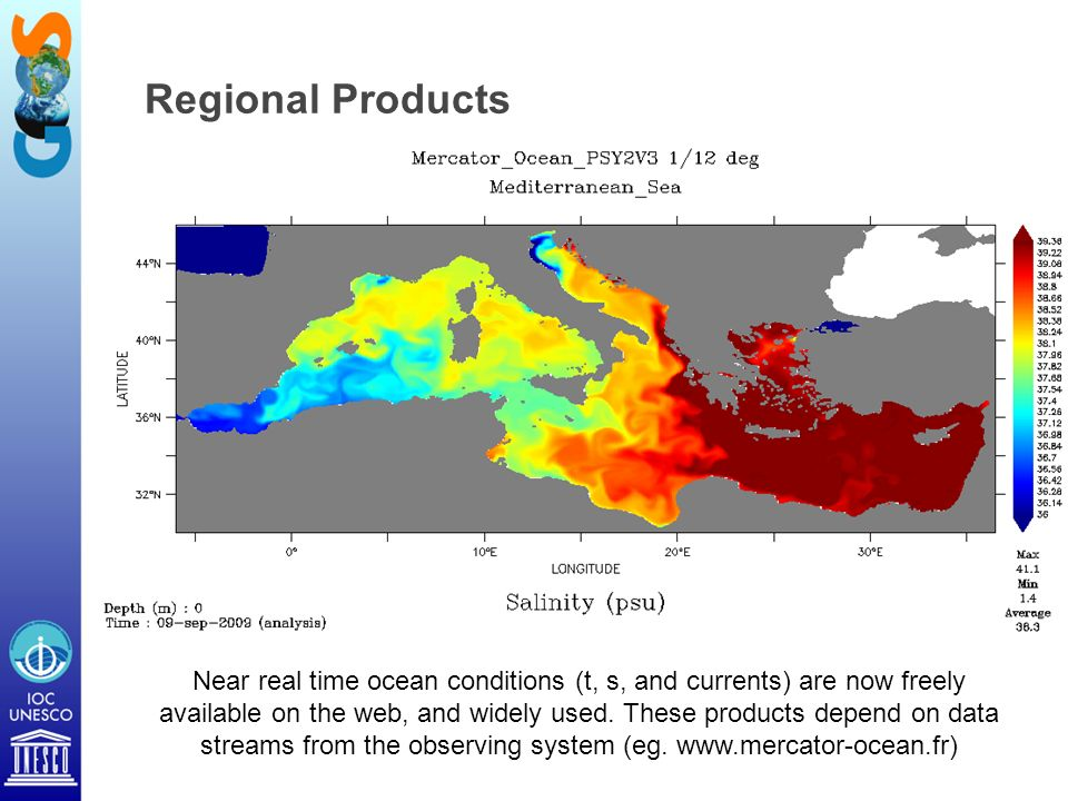 Regional Products Near real time ocean conditions (t, s, and currents) are now freely available on the web, and widely used.
