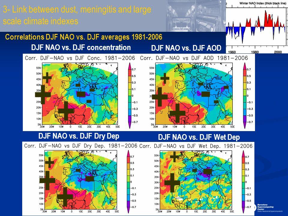 + + + + + + + + + + + Correlations DJF NAO vs. DJF averages 1981-2006 DJF NAO vs. DJF concentration DJF NAO vs. DJF AOD DJF NAO vs. DJF Dry Dep DJF NA