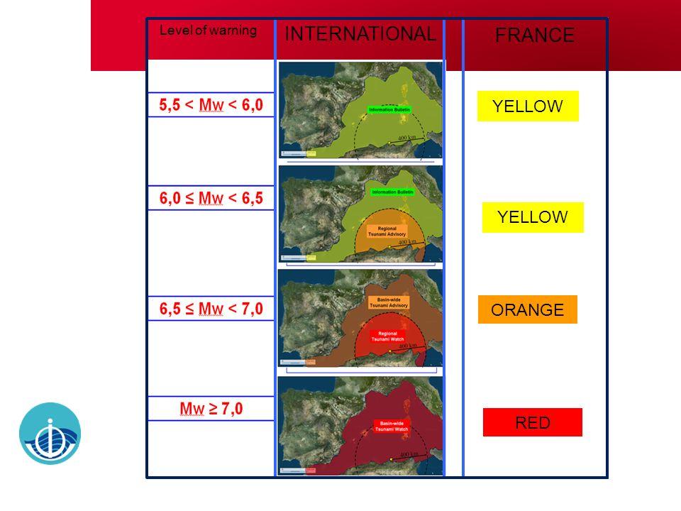 FORMATION CENALT NOVEMBRE 2011 Level of warning YELLOW ORANGE RED FRANCE INTERNATIONAL