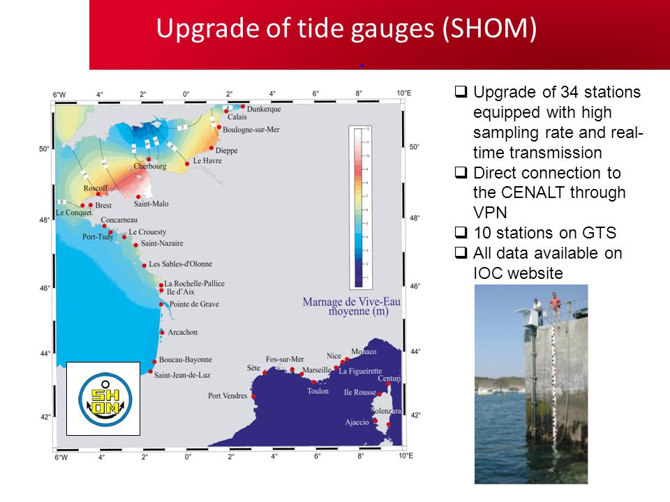 Secured operational network Optimal cooperation between seismic station network operators Cooperation in progress for tide gauge network operators COGIC Météo France GTS GFZ INM ROA UCM IGN IPMA INGV CTBTO Private telecommunication network for data transmission and message dissemination