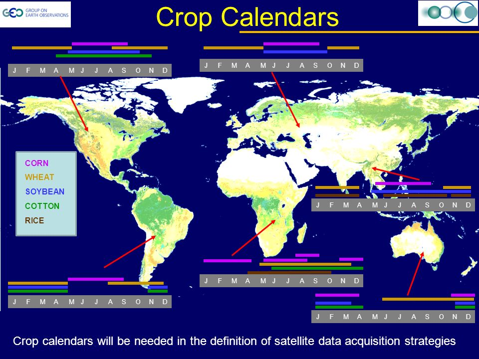 Crop Calendars JFMAMJJASOND JFMAMJJASOND JFMAMJJASOND JFMAMJJASOND JFMAMJJASOND JFMAMJJASOND CORN WHEAT SOYBEAN COTTON RICE Crop calendars will be needed in the definition of satellite data acquisition strategies
