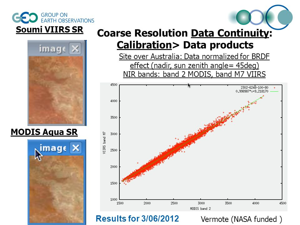 Soumi VIIRS SR MODIS Aqua SR Site over Australia: Data normalized for BRDF effect (nadir, sun zenith angle= 45deg) NIR bands: band 2 MODIS, band M7 VIIRS Results for 3/06/2012 Vermote (NASA funded ) Coarse Resolution Data Continuity: Calibration> Data products