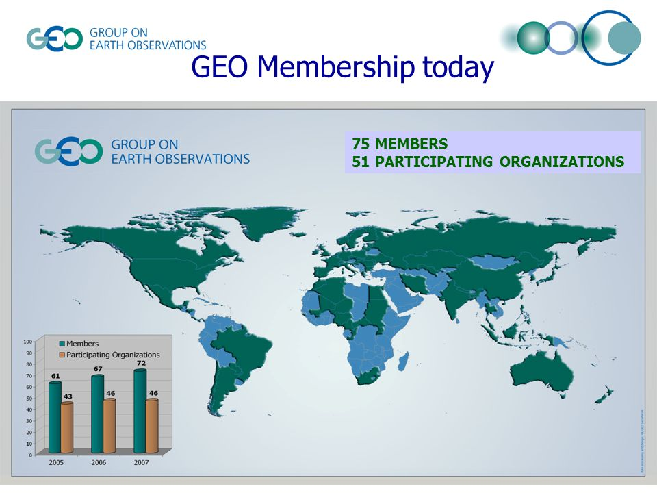 © GEO Secretariat GEO Membership today 75 MEMBERS 51 PARTICIPATING ORGANIZATIONS