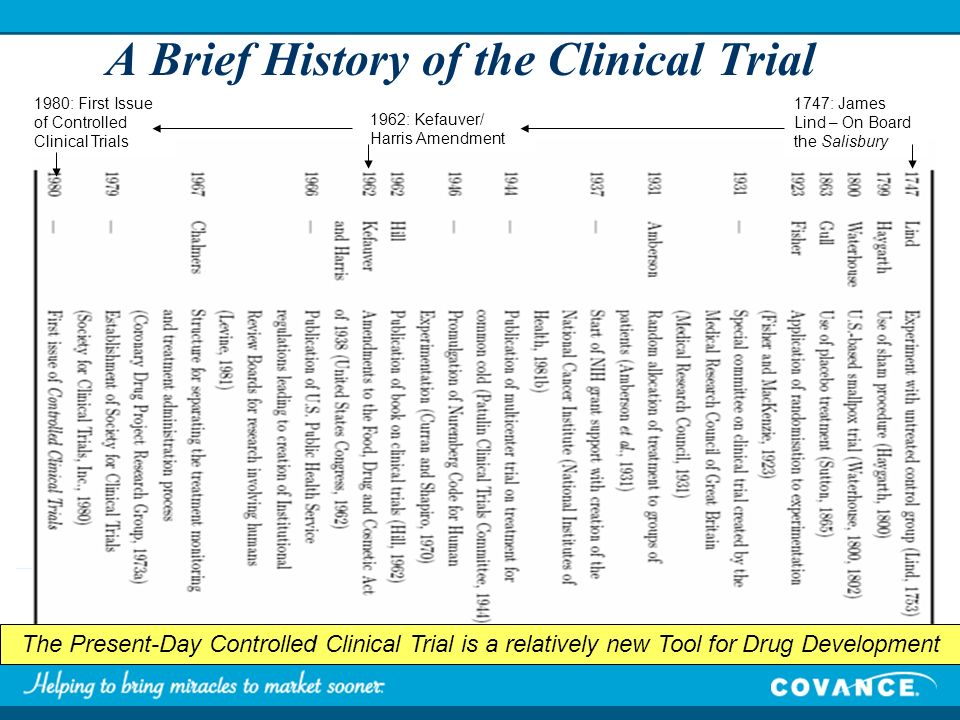 A Brief History of the Clinical Trial The Present-Day Controlled Clinical Trial is a relatively new Tool for Drug Development 1747: James Lind – On Board the Salisbury 1962: Kefauver/ Harris Amendment 1980: First Issue of Controlled Clinical Trials