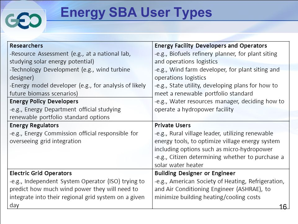 Energy SBA User Types Researchers -Resource Assessment (e.g., at a national lab, studying solar energy potential) -Technology Development (e.g., wind turbine designer) -Energy model developer (e.g., for analysis of likely future biomass scenarios) Energy Facility Developers and Operators -e.g., Biofuels refinery planner, for plant siting and operations logistics -e.g., Wind farm developer, for plant siting and operations logistics -e.g., State utility, developing plans for how to meet a renewable portfolio standard -e.g., Water resources manager, deciding how to operate a hydropower facility Energy Policy Developers -e.g., Energy Department official studying renewable portfolio standard options Energy Regulators -e.g., Energy Commission official responsible for overseeing grid integration Private Users -e.g., Rural village leader, utilizing renewable energy tools, to optimize village energy system including options such as micro-hydropower -e.g., Citizen determining whether to purchase a solar water heater Electric Grid Operators -e.g., Independent System Operator (ISO) trying to predict how much wind power they will need to integrate into their regional grid system on a given day Building Designer or Engineer -e.g., American Society of Heating, Refrigeration, and Air Conditioning Engineer (ASHRAE), to minimize building heating/cooling costs 16