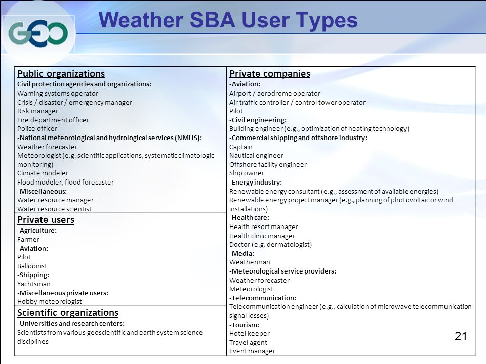 Weather SBA User Types Public organizations Civil protection agencies and organizations: Warning systems operator Crisis / disaster / emergency manager Risk manager Fire department officer Police officer -National meteorological and hydrological services (NMHS): Weather forecaster Meteorologist (e.g.